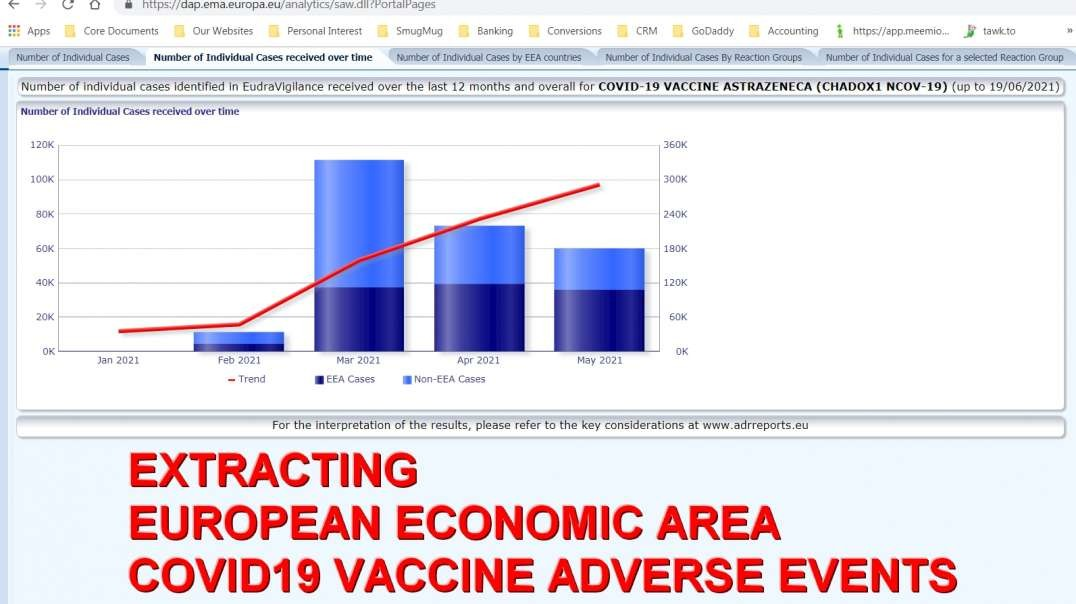 EXTRACTING  EUROPEAN ECONOMIC AREA COVID19 VACCINE ADVERSE EVENTS and DEATHS